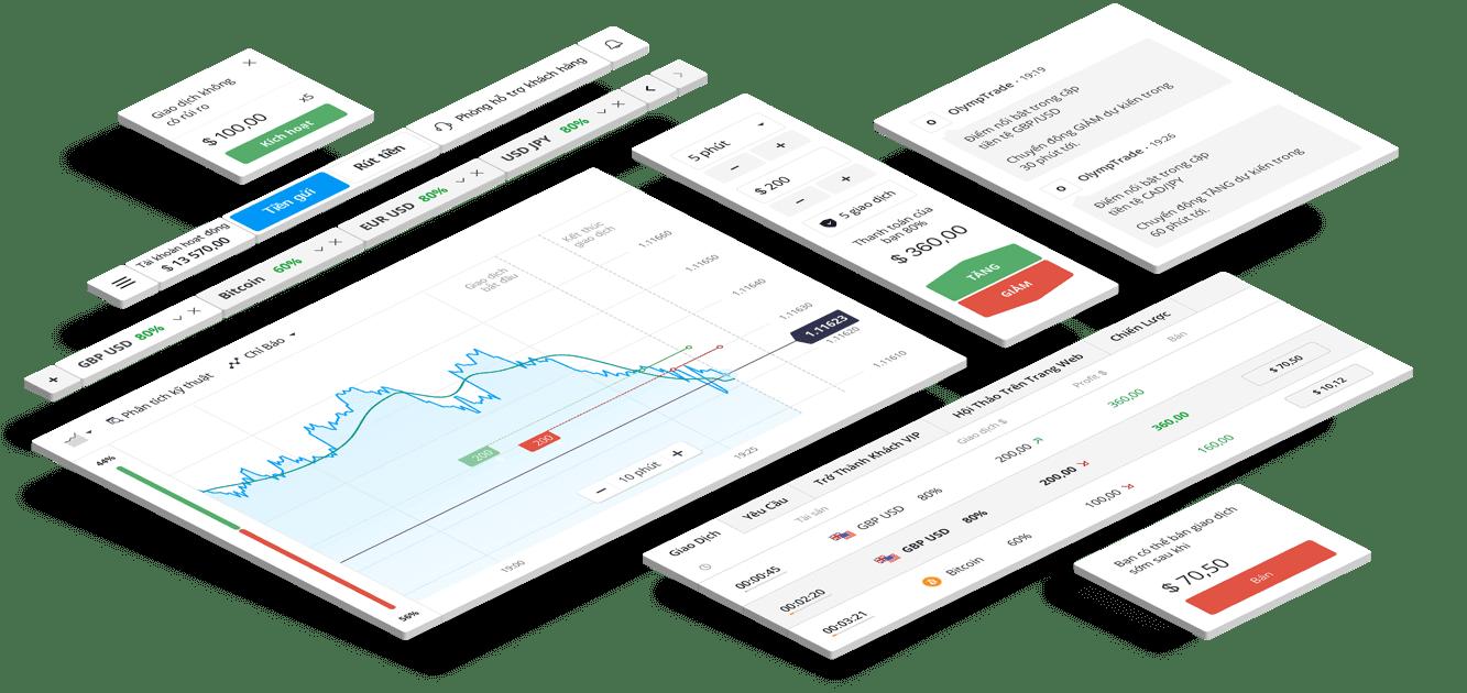 Olymp Trade - Nền giao dịch và đầu tư trực tuyến