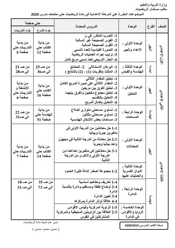 المناهج المقررة في المشروعات البحثية أو الإمتحانات من الصف الثالث الإبتدائي حتى الثالث الثانوي في جميع المواد حتى ١٥ مارس ٢٠٢٠  %2B%25288%2529_001