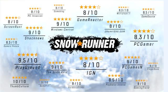 SnowRunner Premium Edition Repack