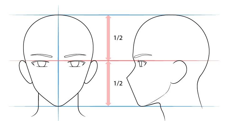 Langkah 3 - Menggambar Mata