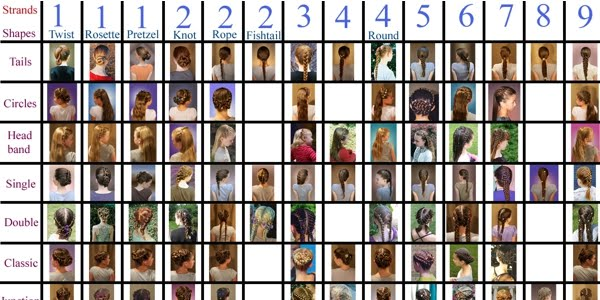 The Braiding Chart, by Raychel Emmons, Oregon, USA - The HairCut Web