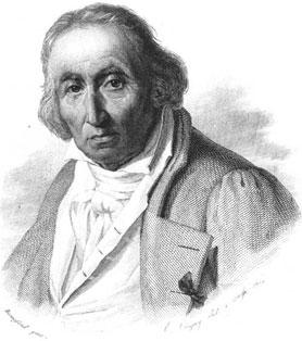 Jacquard Loom | 1800