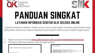 Sistem Layanan Informasi Keuangan (SLIK)