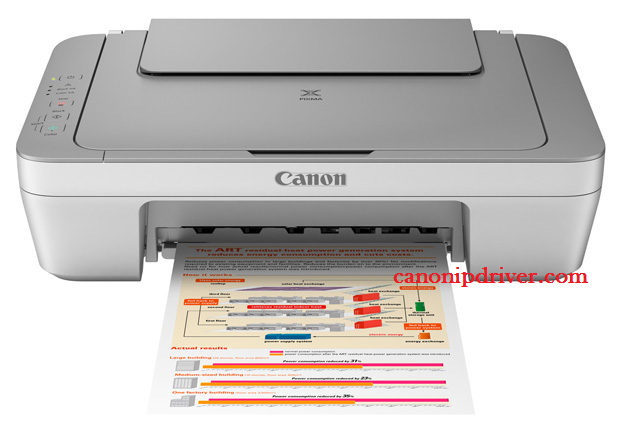 how to change ink in canon pixma mg2460