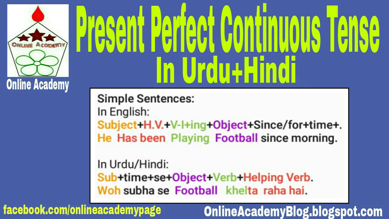 Online Academy Blog: Learn English Present Perfect