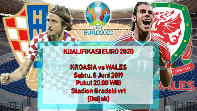 Prediksi Kualifikasi EURO 2020 Kroasia vs Wales (8 Juni 2019)