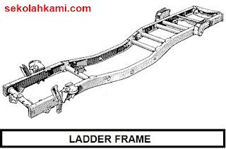 jenis chassis atau kerangka mobil