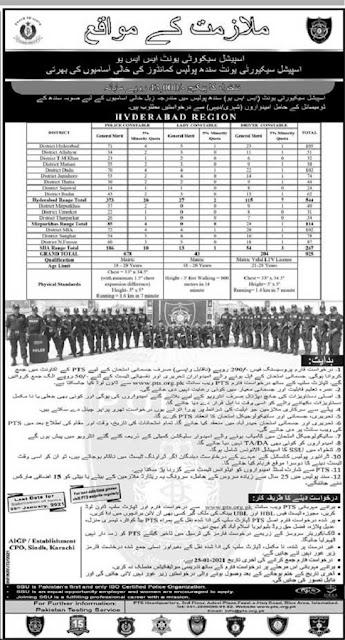 sindh-police-ssu-jobs-2021-hyderabad-region-pts-form-website-www-pts-org-pk
