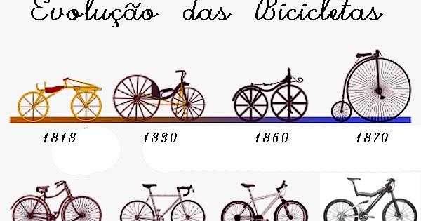 Mundial Bikes : Evolu&...