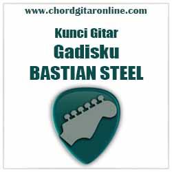 Fm   Cm   Bbm Fm   Cm   Bbm    Cm hhmm     yeahh Chord GADISKU - BASTIAN STEEL Kunci Gitar Mudah
