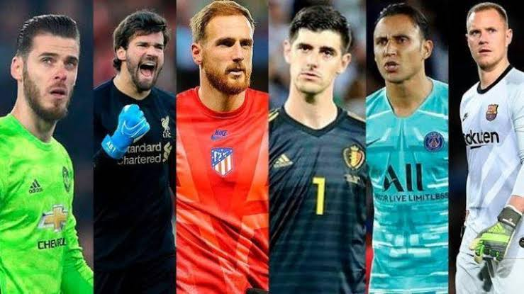 Top 10 Best Goalkeepers In The World 2021 Ranked Correctly
