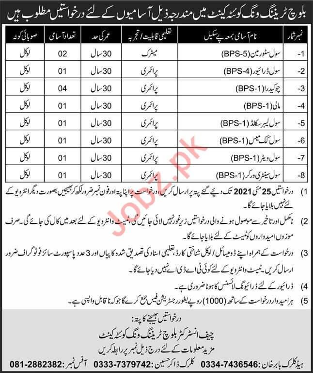 Pak Army Baloch Training Wing Quetta Cantt Jobs 2021 in Pakistan