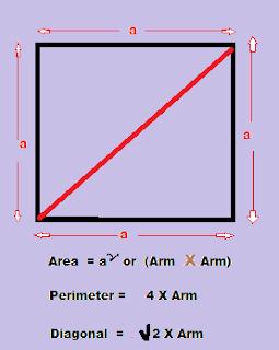 https://www.newmathtricks.com/2017/09/quadrilateral-aptitude-shortcut-formula.html