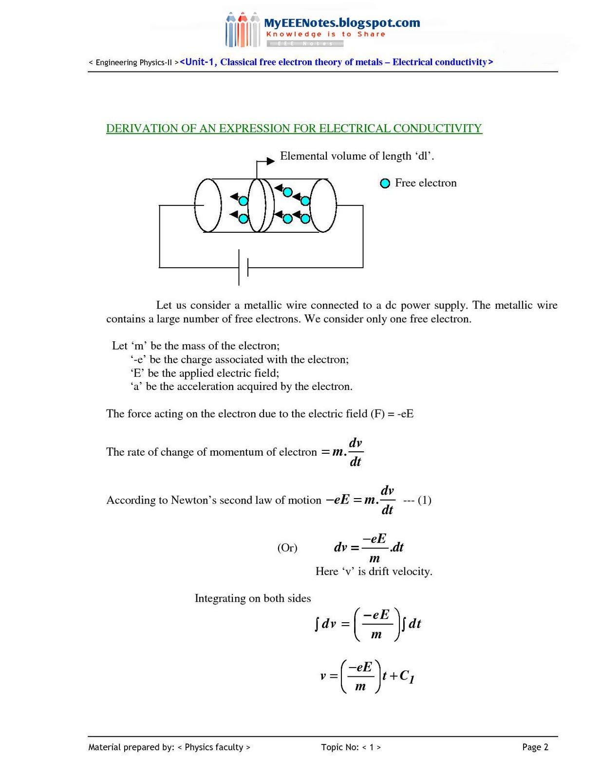 Physics conductivity in metals