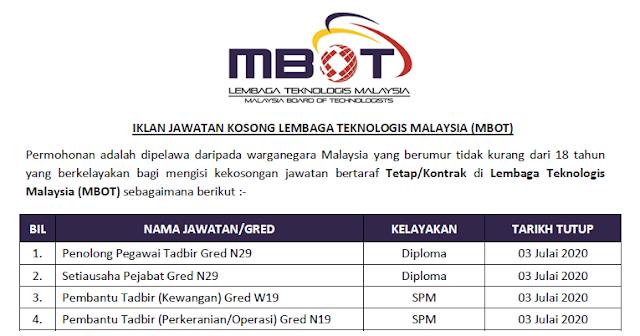 lembaga teknologis malaysia jawatan kosong