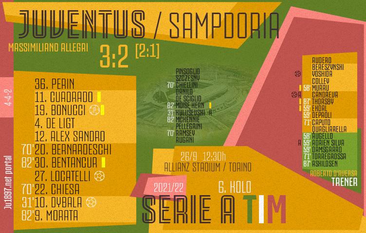 Serie A 2021/22 / 6. kolo / Juve - Sampdoria 3:2 (2:1)