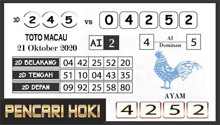 Prediksi Pencari Hoki Group Macau Rabu 21 Oktober 2020