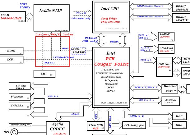 10267-4 JE40 HR MB Acer Aspire 4750 4752G Schematic
