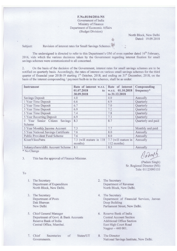 Revision of Interest Rates for Small Savings Schemes ( for 3rd quarters ie. 01/10/2018 to 31/12/2018 )