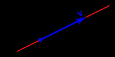 Partes de un vector