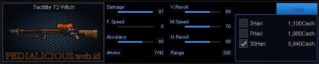 Detail Statistik Tactilite T2 Witch