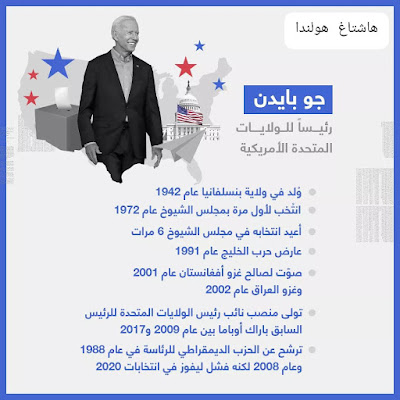 جو بايدن رئيساً للولايات المتحدة الأمريكية .. ما هي ملامح سياسته