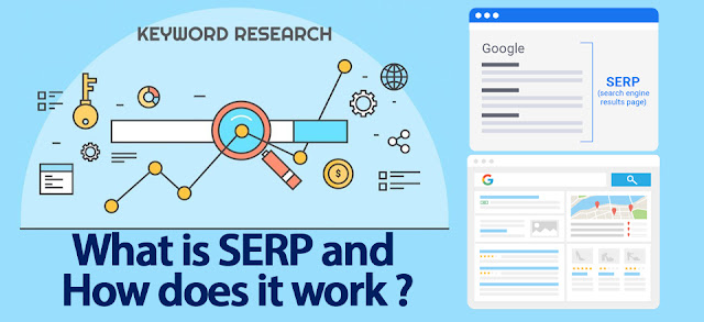 What is SERP and how does it work?    LN-TECHINFO