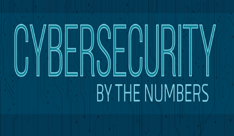 Cybersecurity by the Numbers #infographic