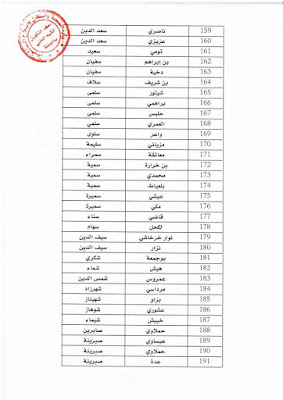 نتائج مساعد التمريض 2015 بسكرة