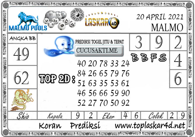 Prediksi Togel MALMO LASKAR4D 20 APRIL 2021