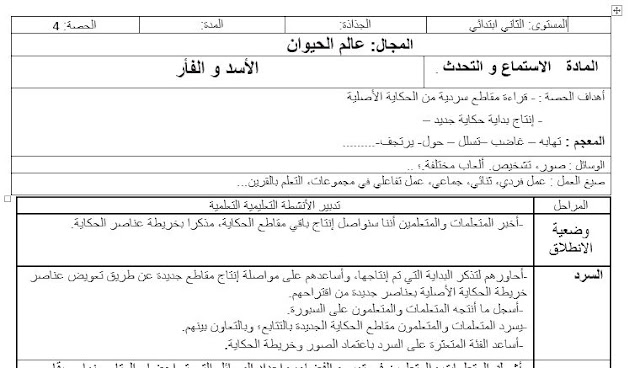 جذاذات الوحدة الخامسة الأسبوع الرابع  مرشدي في اللغة العربية  المستوى الثاني