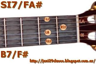acorde guitarra chord (SI7 con bajo en RE)