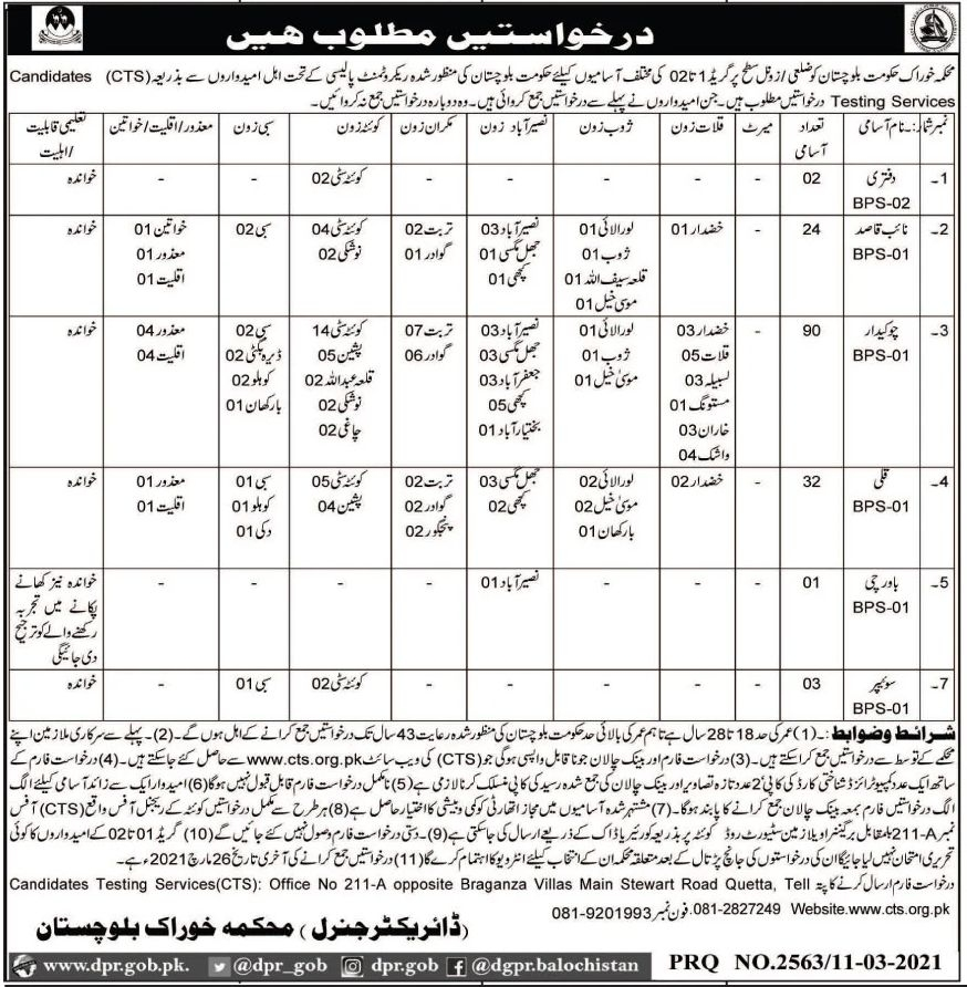 government,food department government of balochistan through cts,naib qasid, daftari, chowkidar, cooli, cook, sweeper,latest jobs,last date,requirements,application form,how to apply, jobs 2021,
