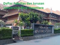 Daftar Fakultas dan Jurusan BINUS Universitas Bina Nusantara Lengkap Terbaru