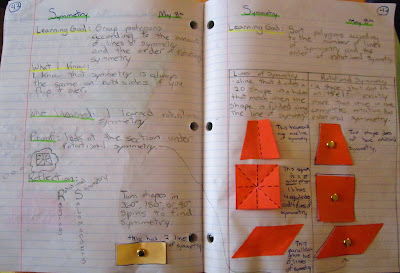photo of Symmetry math journal @ Runde's Room