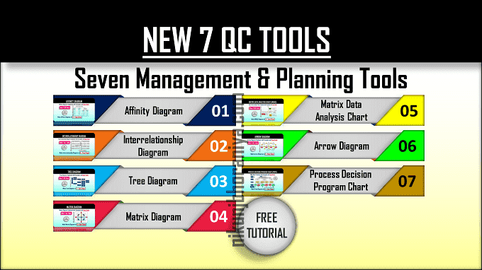 New 7 QC Tools  Seven Management and Planning Tools  PDF