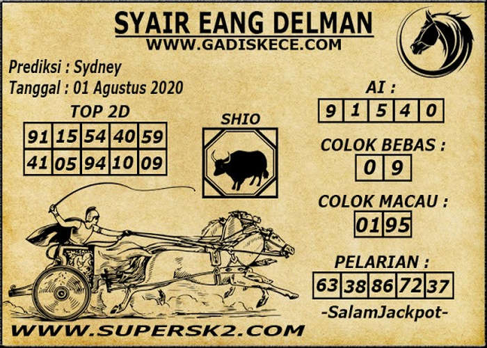 Kode syair Sydney Sabtu 1 Agustus 2020 72