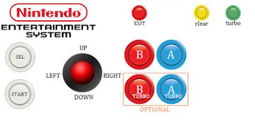 Nintendo Entertainment System  control panel diagram