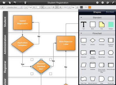 Free technology for teachers 7 tools for creating flowcharts mind 7 tools for creating flowcharts mind maps and diagrams ccuart Image collections