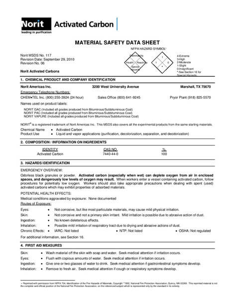 Material Safety Data Sheet (MSDS) Karbon Aktif Norit 830