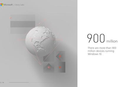 تقرير.. ويندوز 10 يشتغل على أكثر من 900 مليون جهاز