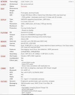 Nokia 9 : Bocoran Spesifikasi dan Fitur