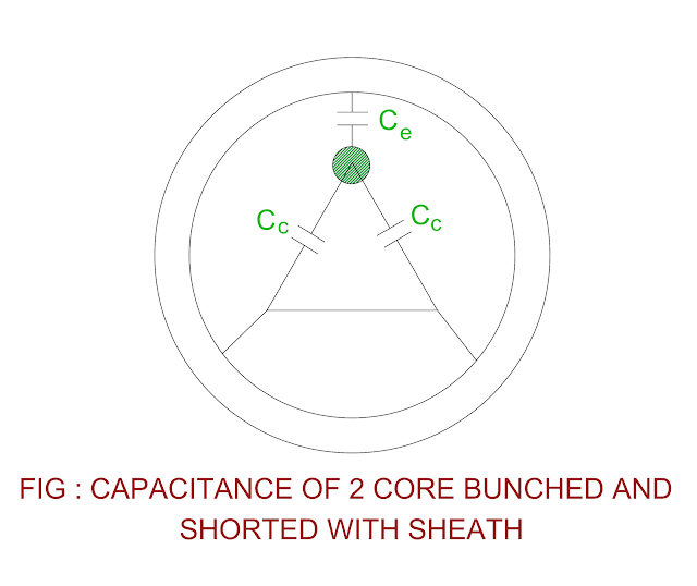 capacitance-of-two-core-shorted-with-sheath.png