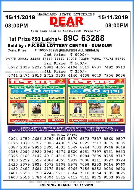 Lottery Sambad 15-11-2019 Nagaland State Lottery Result 08.00 PM-sambadlottery.org