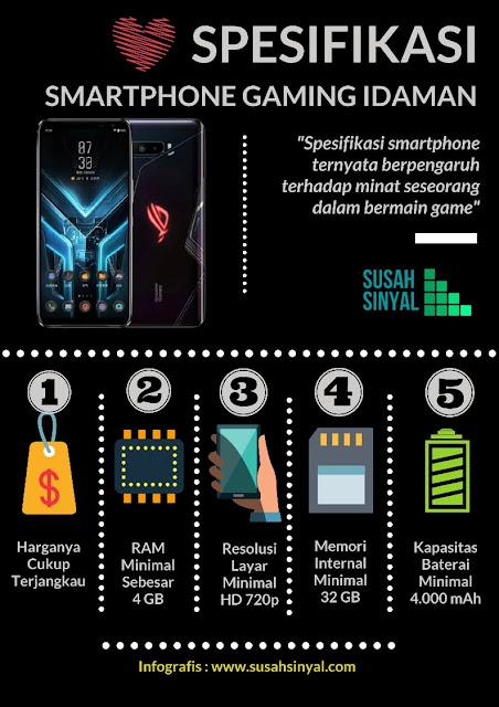 Spesifikasi Smartphone Gaming Idaman