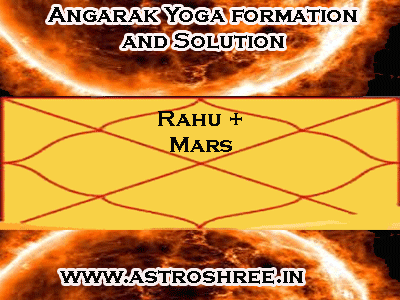angarak dosha effects and solution by best astrologer in india