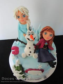 frozen cristhmas cake