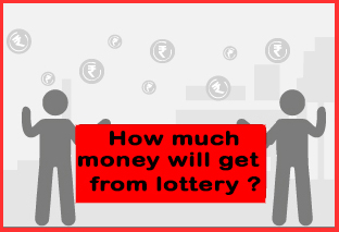 How much money will I get from Kerala lottery?