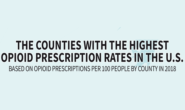 The Counties With the Highest Opioid Prescription Rates in the U.S