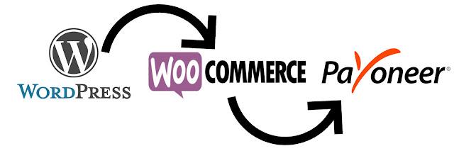 Como cobrar con Payoneer en WooCommerce [WORDPRESS]